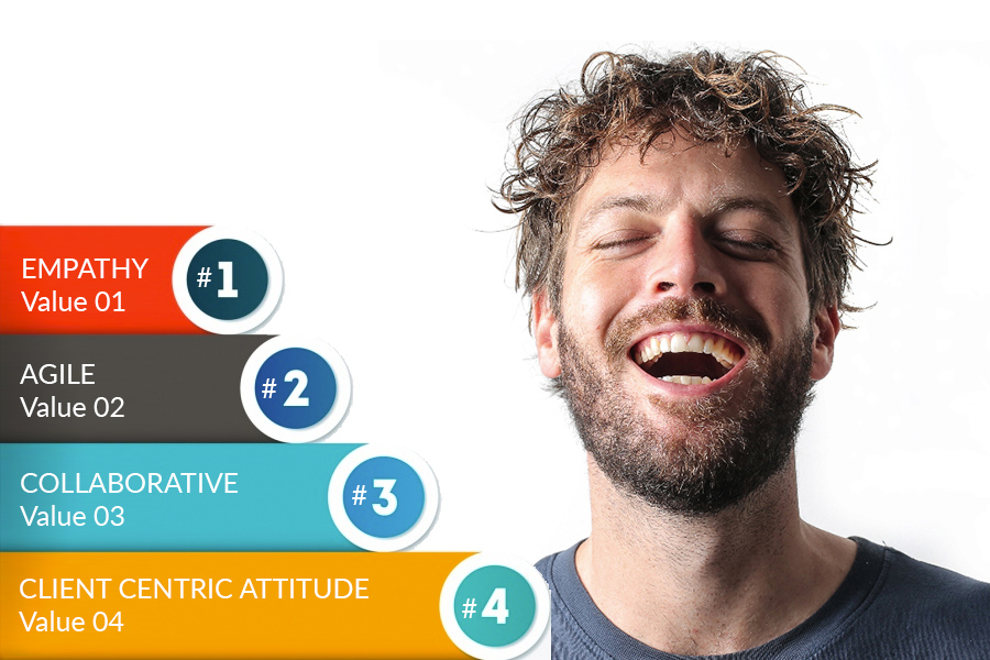 Core Values Business Guudjob