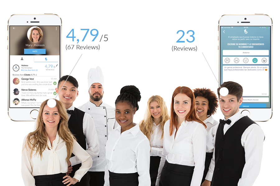 Guudjob Rate Review Employees Performance